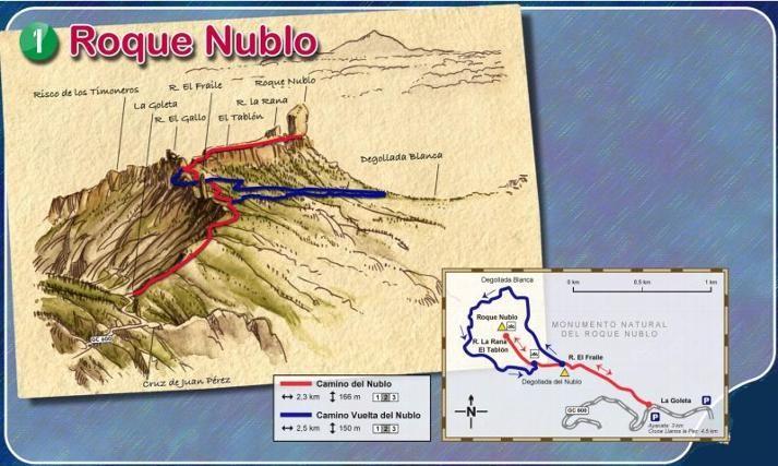 Roque Nublo - Caminar por Gran Canaria