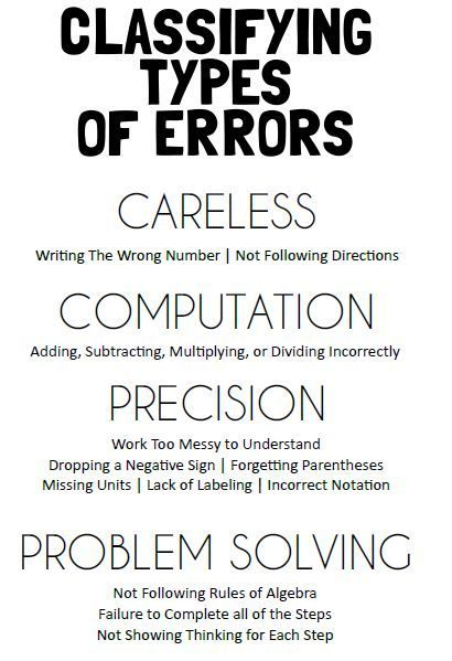Math = Love: Error Analysis Sheet & Types of Errors Notebook Page ...