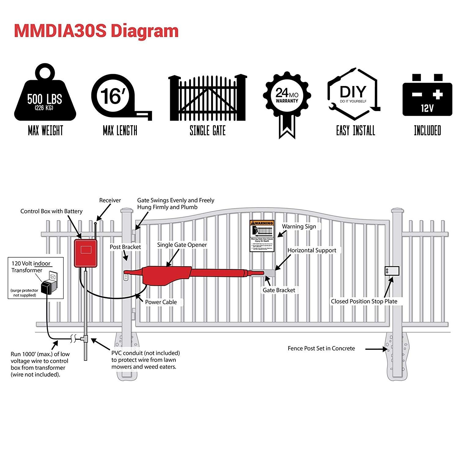 New Wiring Diagram For Automatic Gate