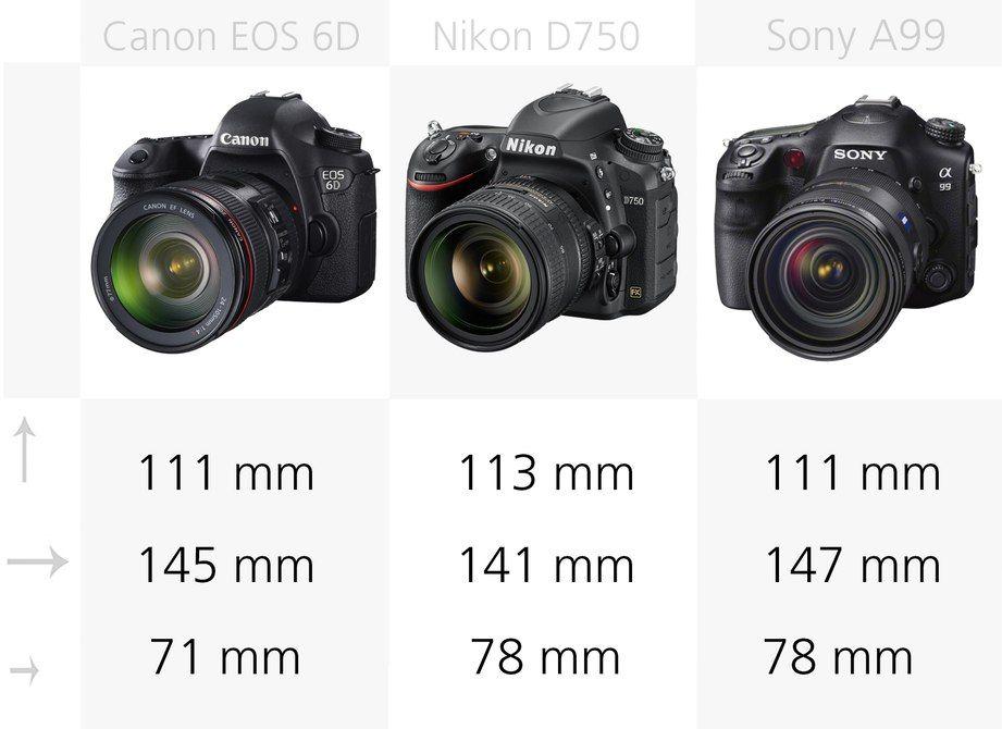 2015 Full Frame Dslr Comparison Guide Images Dslr Full Frame Dslr Camera