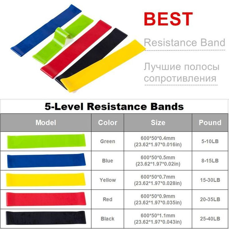 Exercise Resistant Bands  - Glutii -