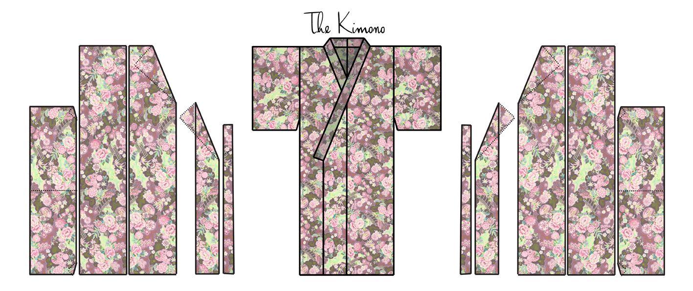 Easy Kimono Pattern | ... 4metres) is used to make the ...