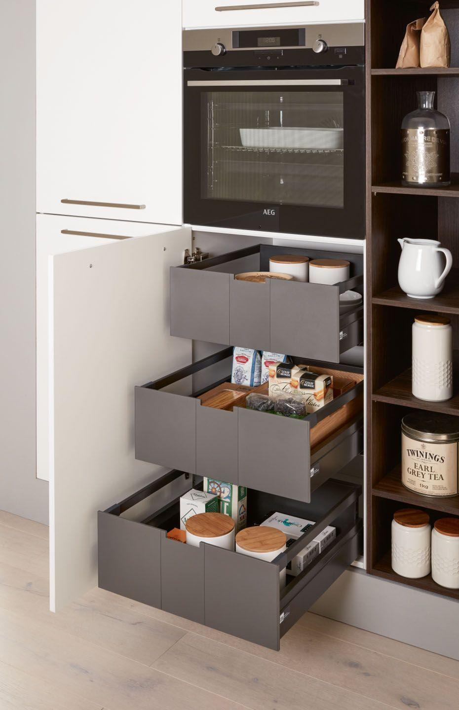 Küche Serie 3004 in 2020 Küchen planung, Haus küchen