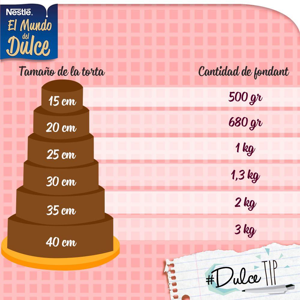 Resultado De Imagen Para Torta 4 5 Kg 3 Kg Tortas De Emojis