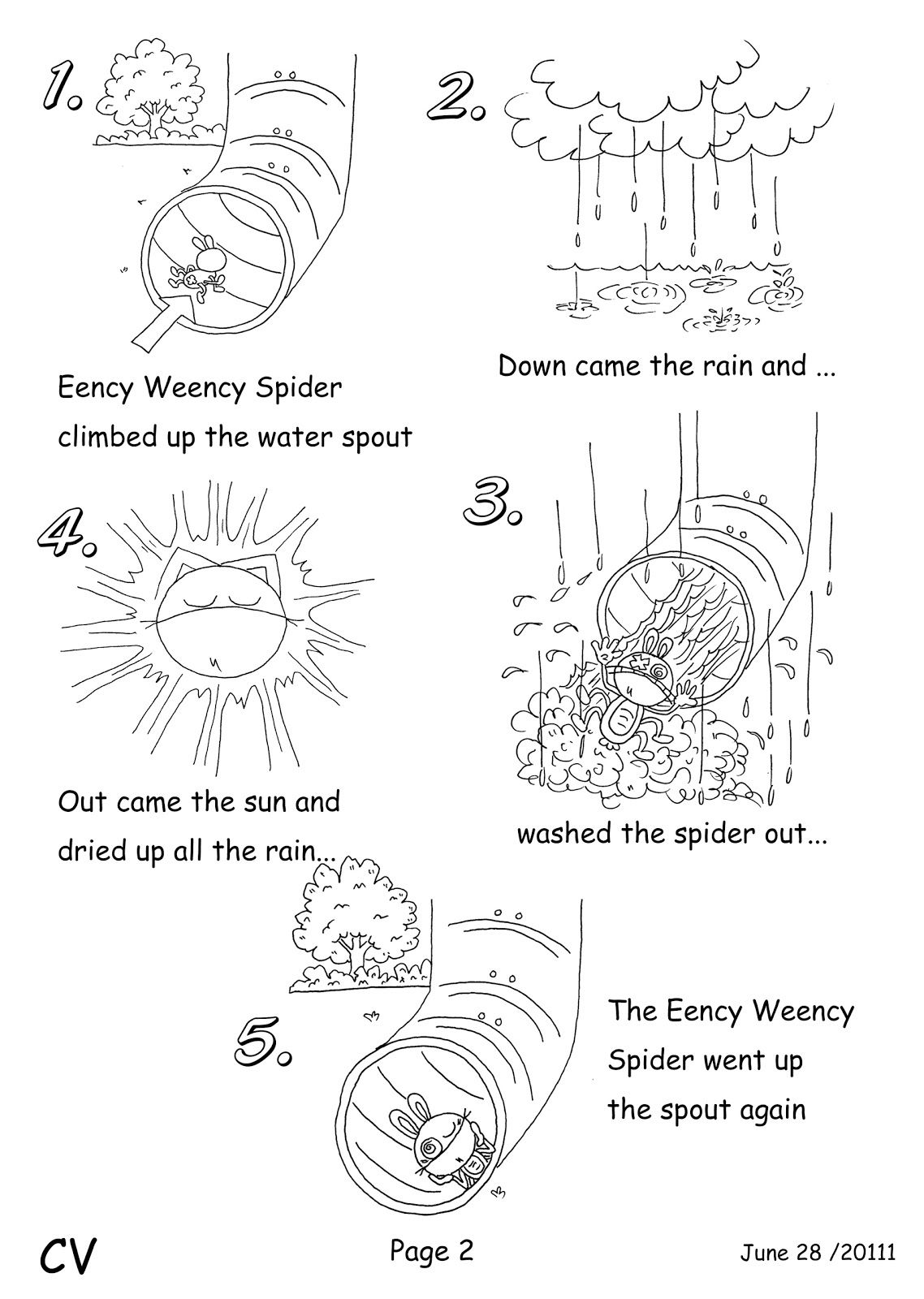 Itsy Bitsy Spider Sequencing Printable