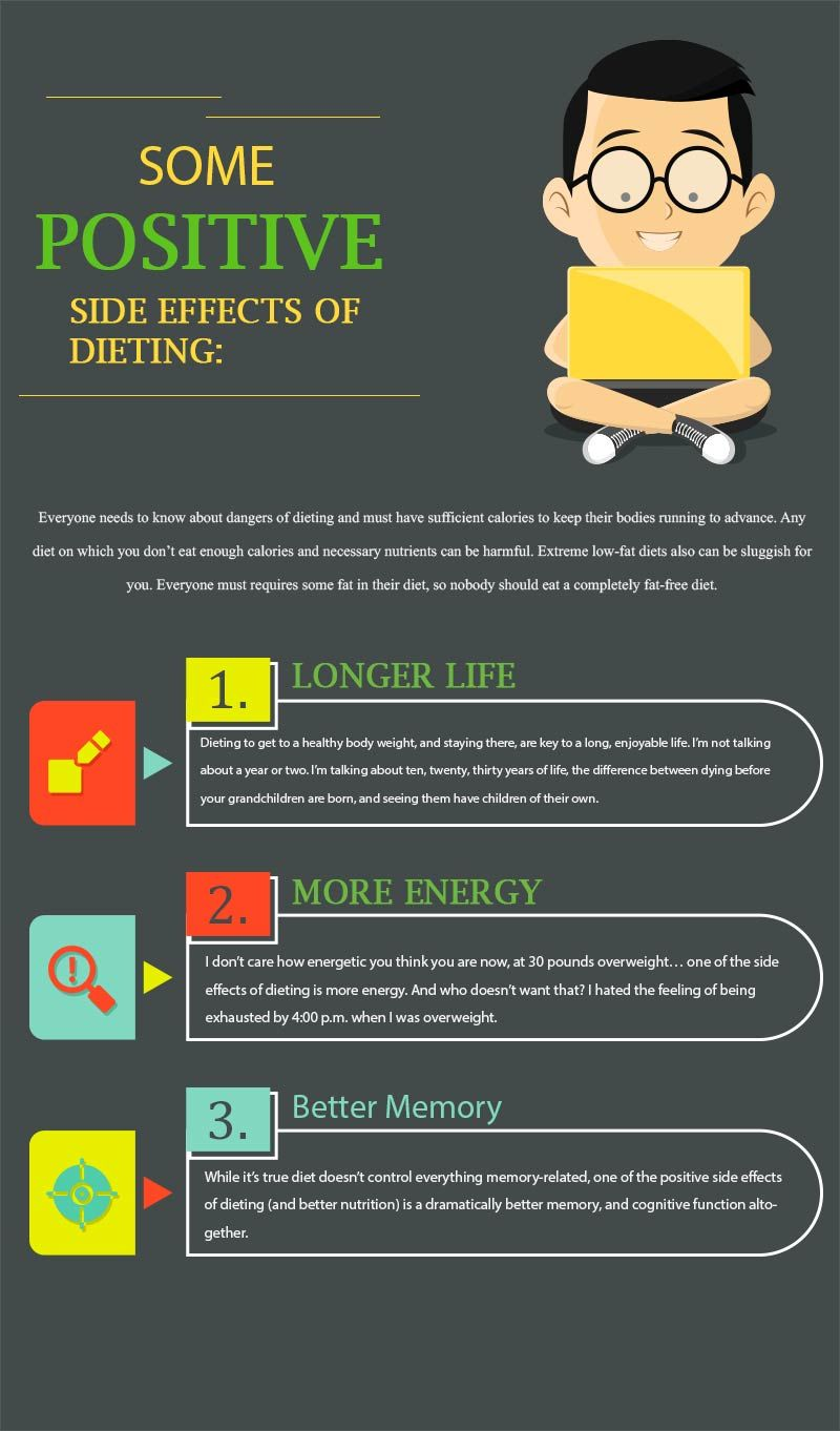 positive and negative effects of fat in diet