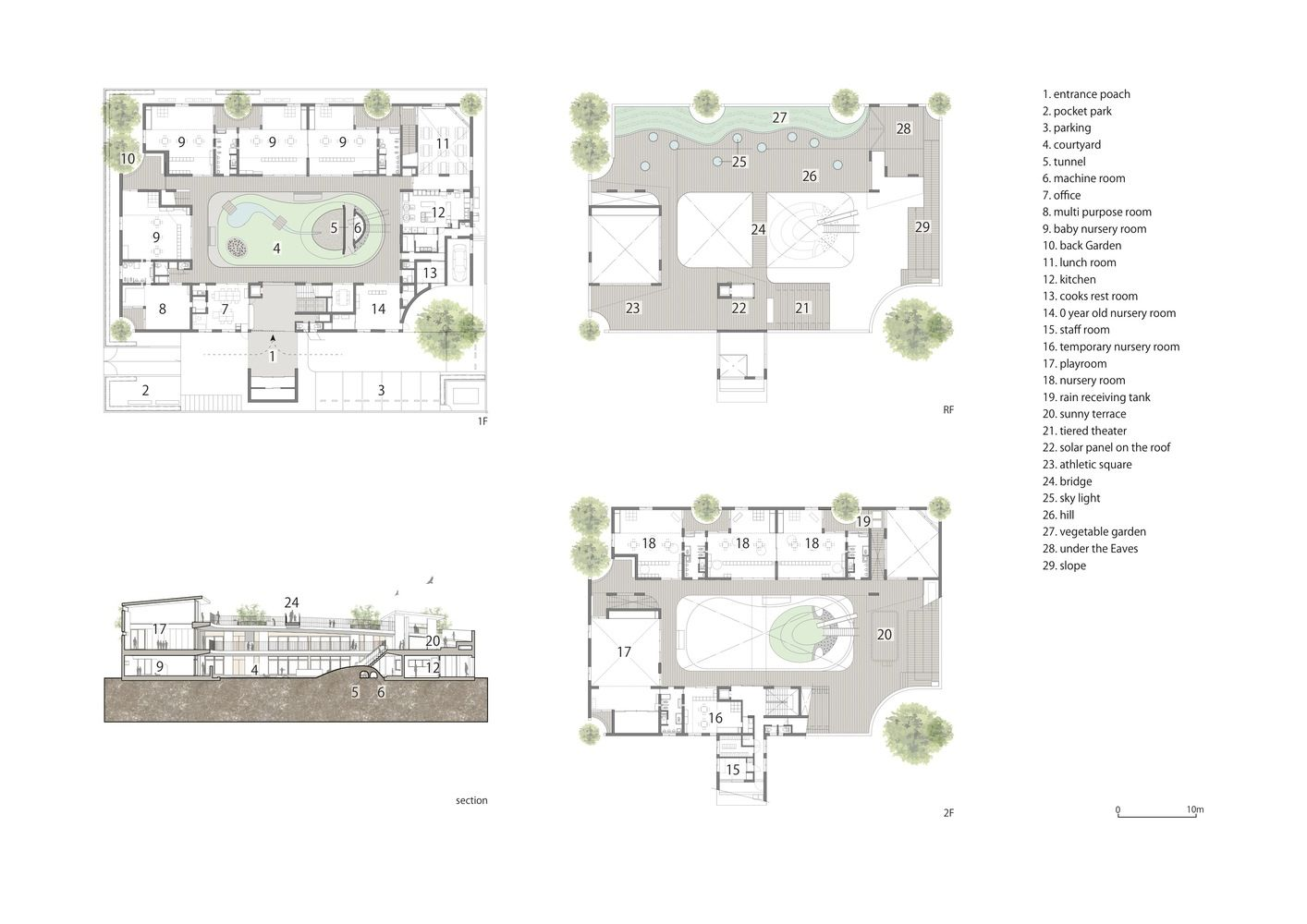 Gallery Of Amanenomori Nursery School Aisaka Architects Atelier 20 Nursery School Nursery School Plan
