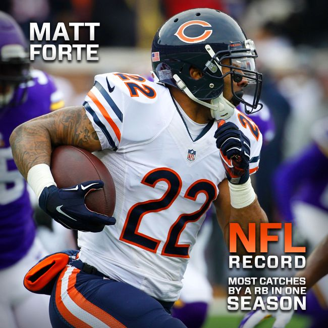 "MATT FORTE - ""NFL RECORD"" MOST CATCHES BY A RB IN ONE SEASON"