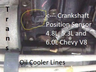 Engine Crank Diagram - All Diagram Schematics