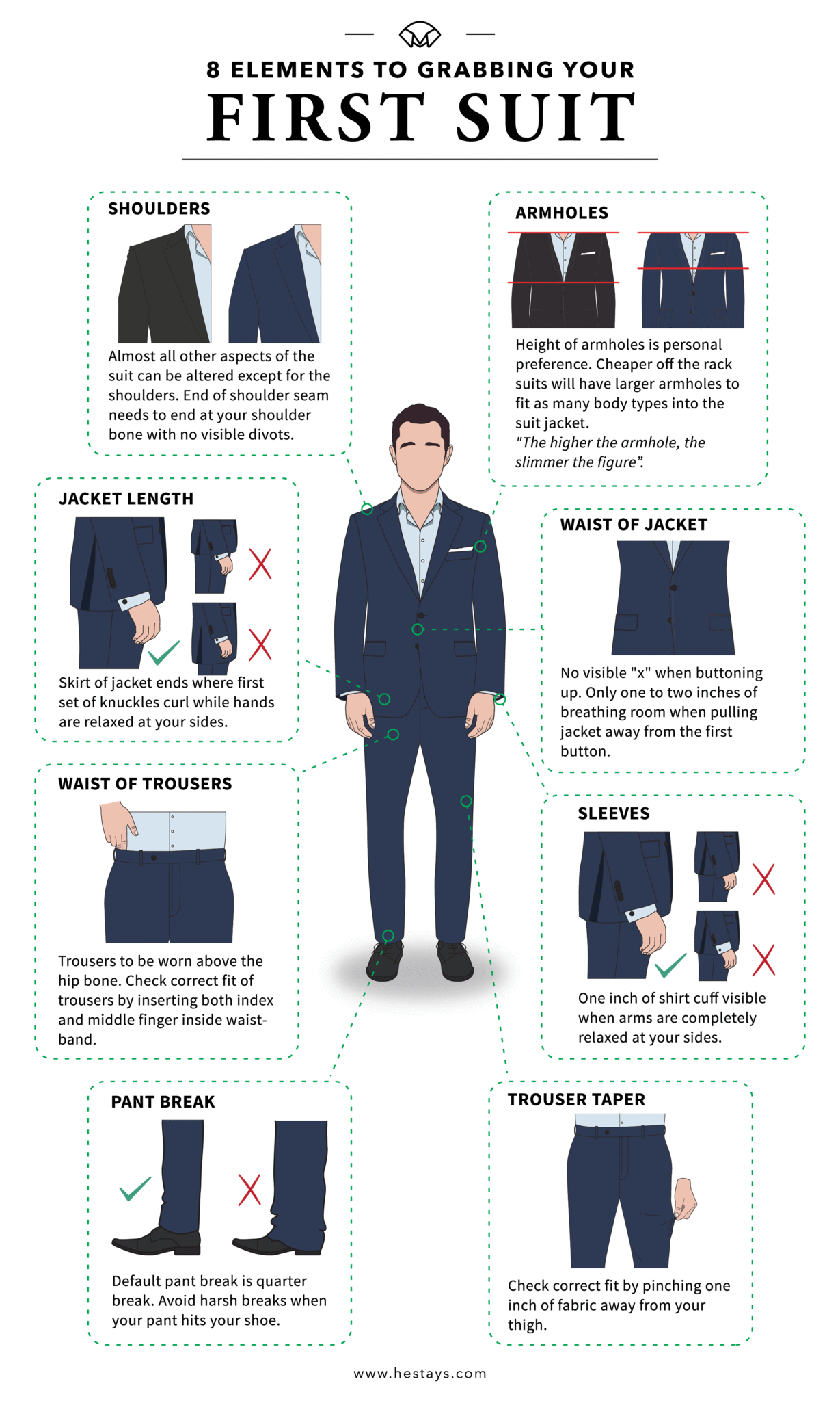 9 Style Charts Every Man Must See