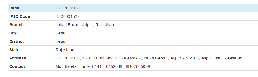 ifsc code of icici bank bani park jaipur