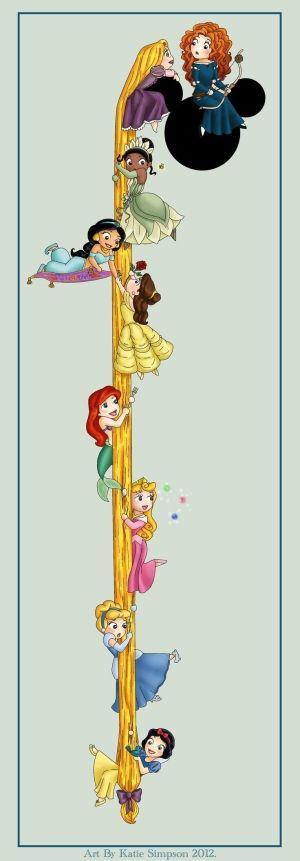 Princesses By Kickapoohbear Disney Disney Cute
