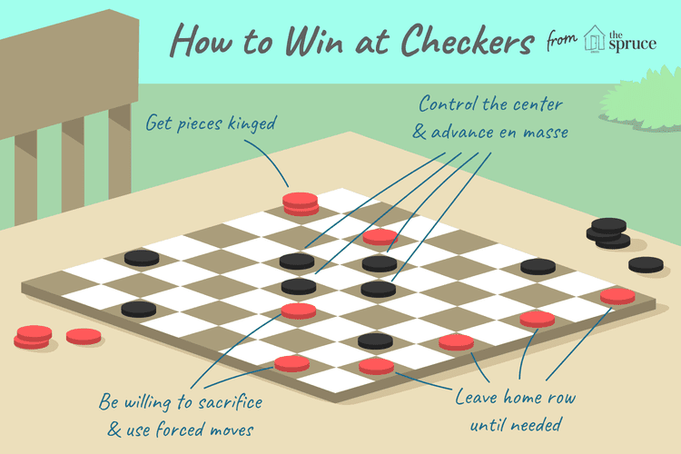 How Beginners Can Win At Checkers Following Simple Strategies Checkers Checkers Game Play Checkers