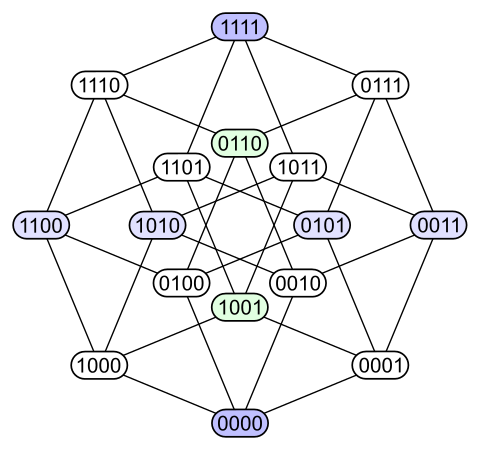 The Third Diagram Shows Some Of The Internal Symmetry Of The Structure