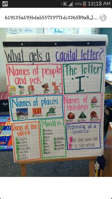 Anchor chart for capital letters