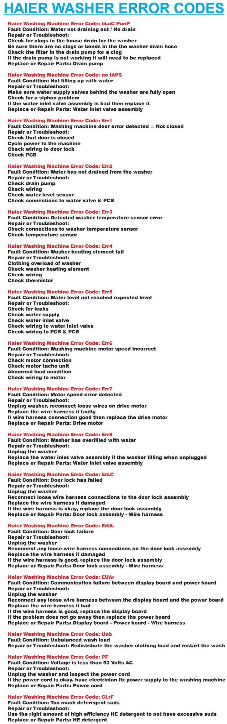 Haier Washing Machine Front Loader General Error Codes Straight A Motor Wiring List