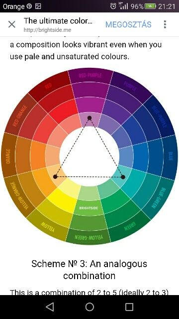 A Triad is a combination of 3 colors that are equidistant from each other  on the  Color Wheel Design Beauteous Chart Decorating Inspiration Posh