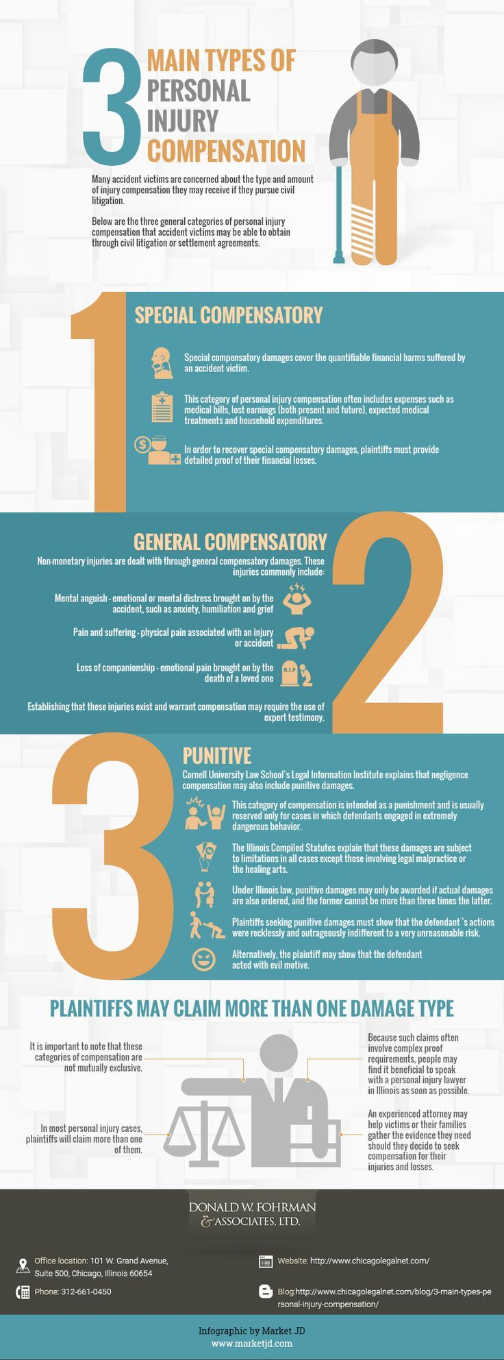 Main types of personal injury compensation personal
