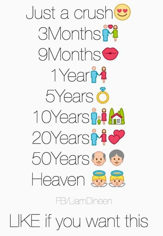 Happy 1st Anniversary Images Beautiful First Anniversary ...  |Dating Quotes For Him Tumblr