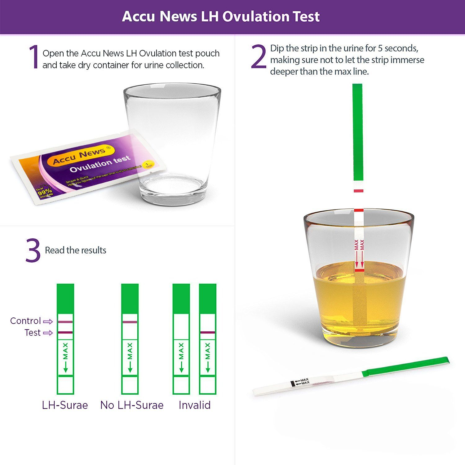 Accu News Ovulation Test Strips And Pregnancy Test Kit By Accurate
