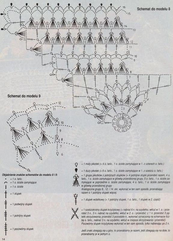 Moje robotki 7-8 2000 - таня иванова - Álbumes web de Picasa