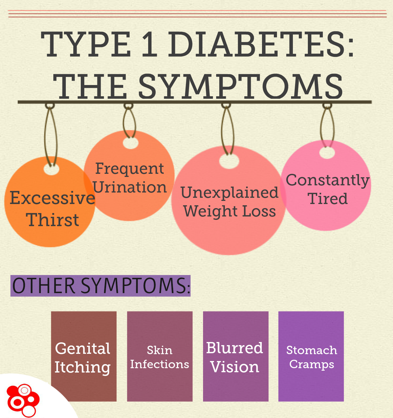 type 1diabetes Type 1 diabetes is usually diagnosed in children and young adults, and was previously known as juvenile diabetes with type 1 diabetes, the body attacks insulin-producing beta cells in the pancreas and destroys them.