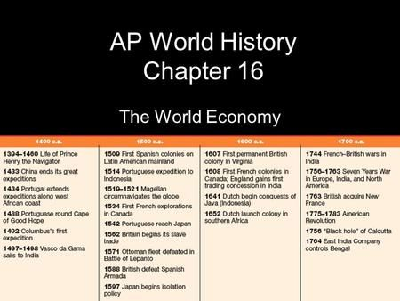 Good topics for a descriptive essay