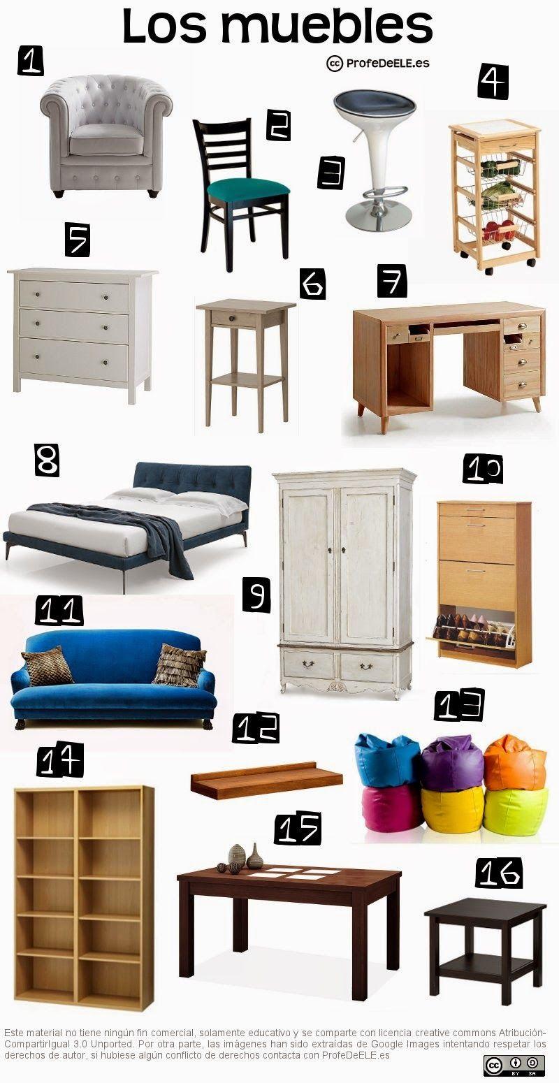 vocabulario muebles de la casa franc s pinterest