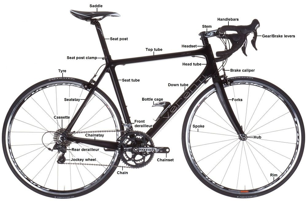 anatomy of a road bike explained diagram | For cycling | Pinterest ...