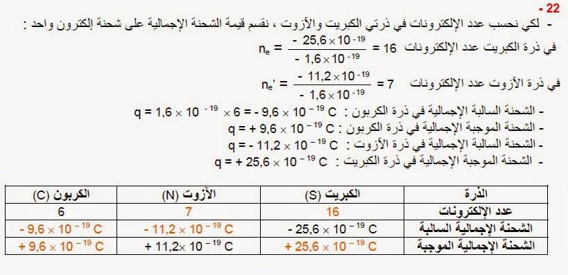 فيزياء 4 متوسط Image Search Results Math Math Equations Search