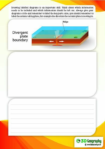 Plate Boundary Diagram Worksheet - Schematics Wiring Diagrams •