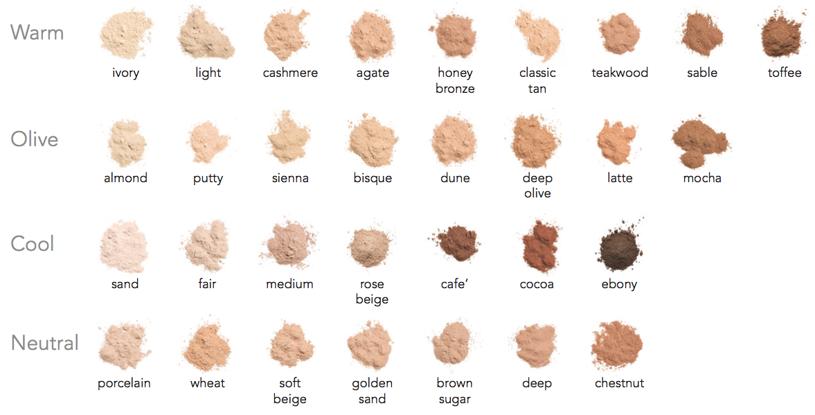 How to Pick Your Foundation Beauty makeup tips