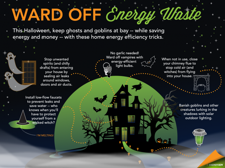 Energy Efficiency Tricks to Stop Your Energy Bill from
