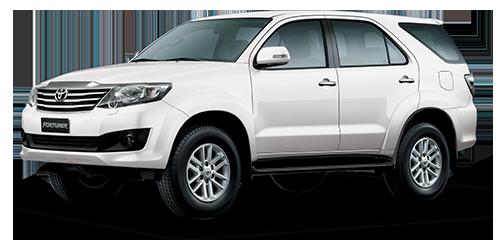 Fortuner | Toyota Ecuador