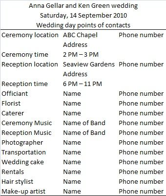 Wedding day vendor contact list Wedding planning advices - wedding schedule template