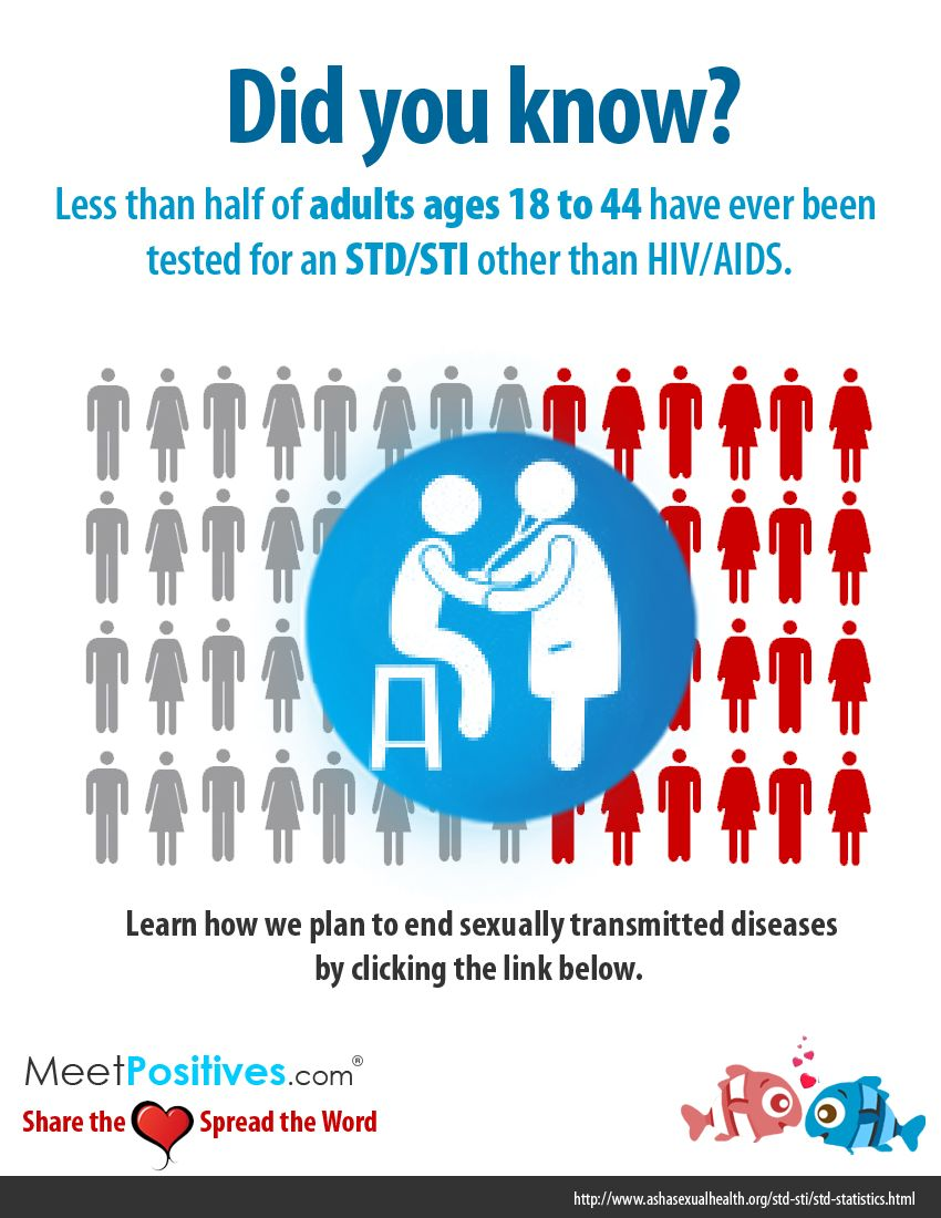 Did you know? Less than half of adults ages 18 to 44 have