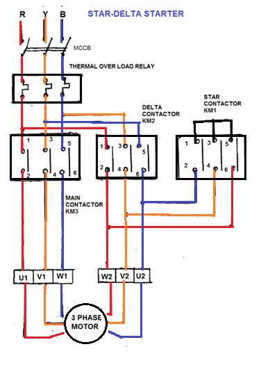 star delta starter electrical wiring industrial and electrical work rh pinterest co uk star delta starter wiring diagram with timer star delta starter wiring for automatic and manual operation