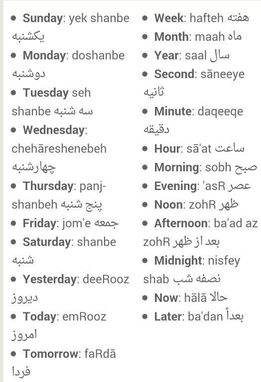 how to learn farsi alphabet
