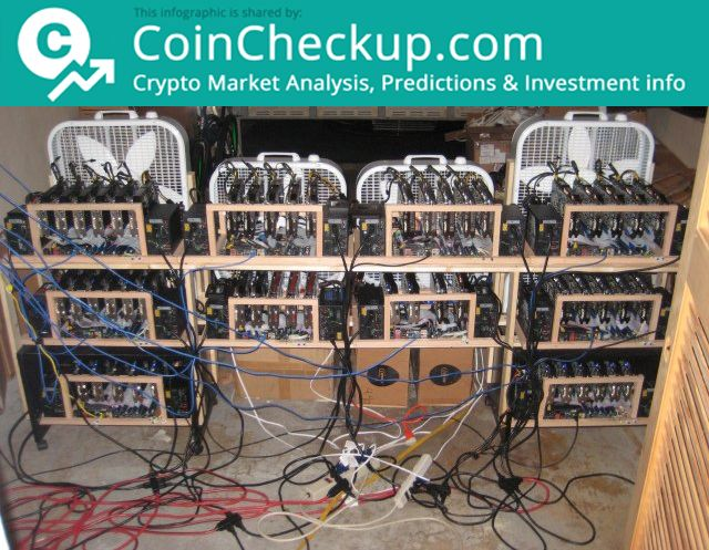 make your own cryptocurrency miner