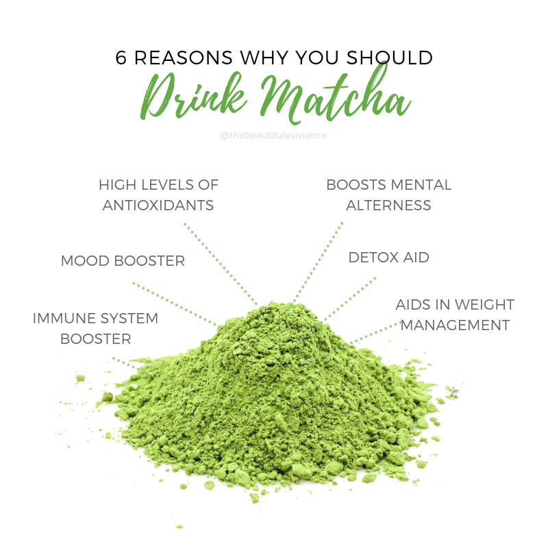 6 Reasons Why You Should Be Drinking Matcha A Traditional Japanese Drink Made From Powdered Tencha Leaves Most People Know By N Matcha Japanese Drinks Matcha Kit Kat
