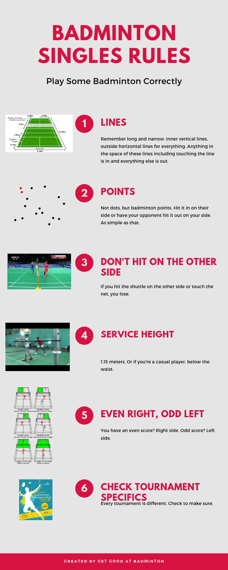 Badminton Rules And Regulations For Singles Badminton Rules Badminton Rules