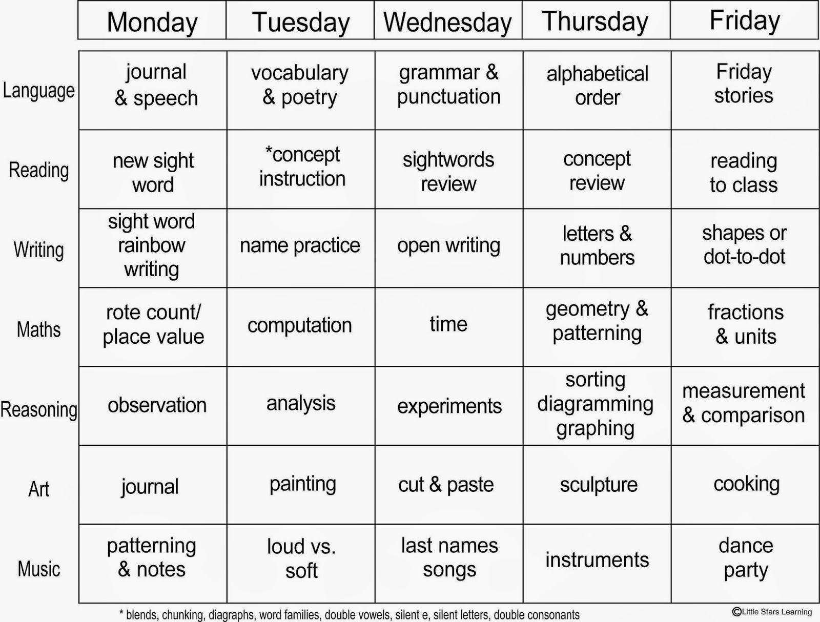 My Preschool Curriculum Preschool curriculum, Curriculum
