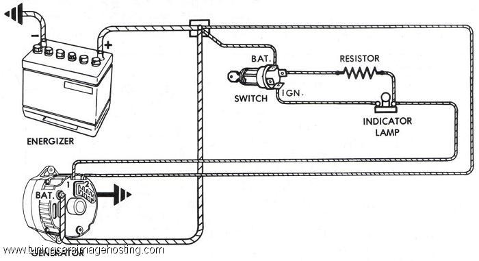 di chevy 350 engine wiring diagram 91603dadbc21d3b43ffa85d9cd000e72 rh pinterest co uk 350 chevy engine wiring diagram chevy engine wiring diagram boat