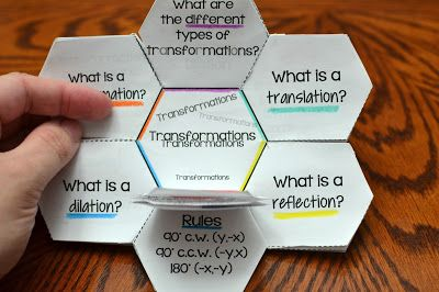 Transformations (Translations, Reflections, Rotations, and Dilations) by Common Core Materials