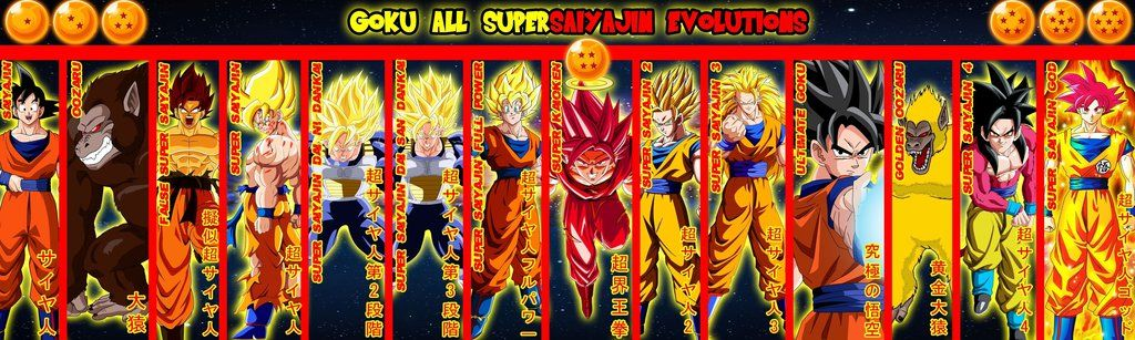 Goku All Supersaiyajin Evolutions By Gonzalossj3 On Deviantart Goku Dragon Ball Z Dragon Ball