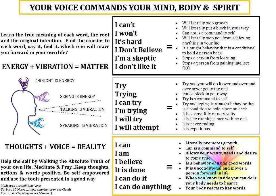 Printable Worksheets positive attitude worksheets : Be careful how to talk to yourself | 47 Positive Thinking Tips ...