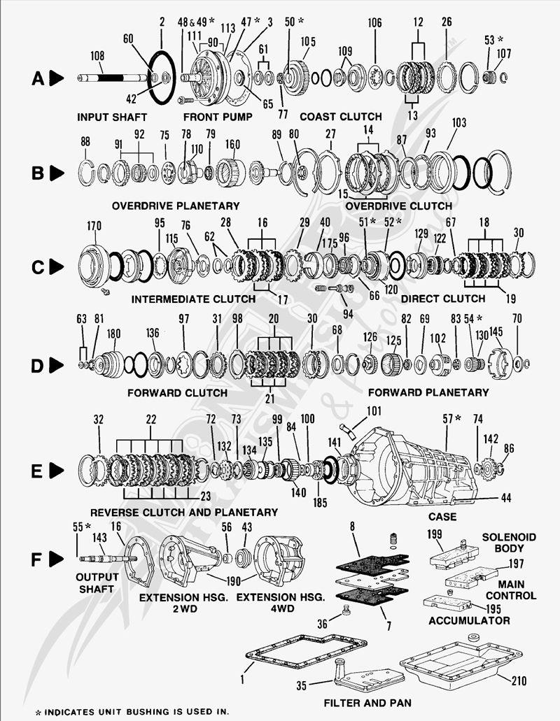 ford 4r100 transmission diagram | drain-edition wiring diagram data -  drain-edition.adi-mer.it  adi-mer