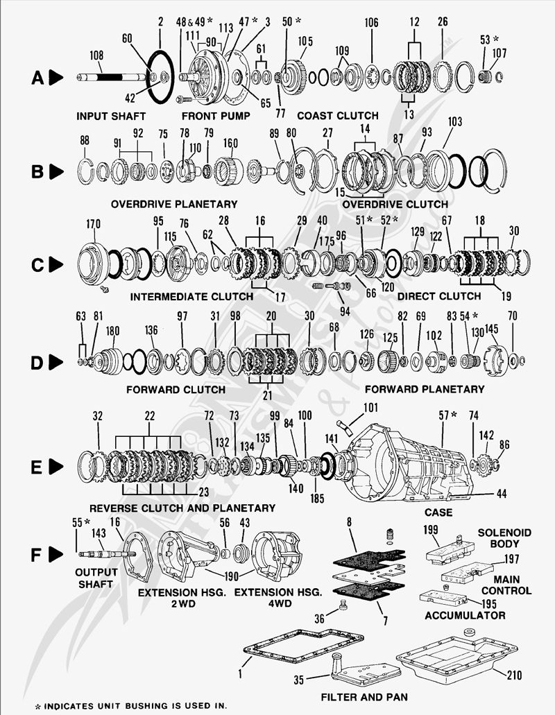 E40D / 4R100 Parts Diagram