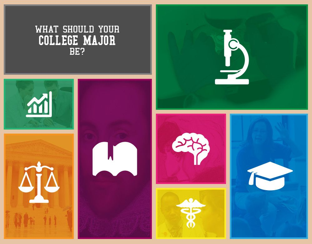 What Should Your College Major Be? College majors