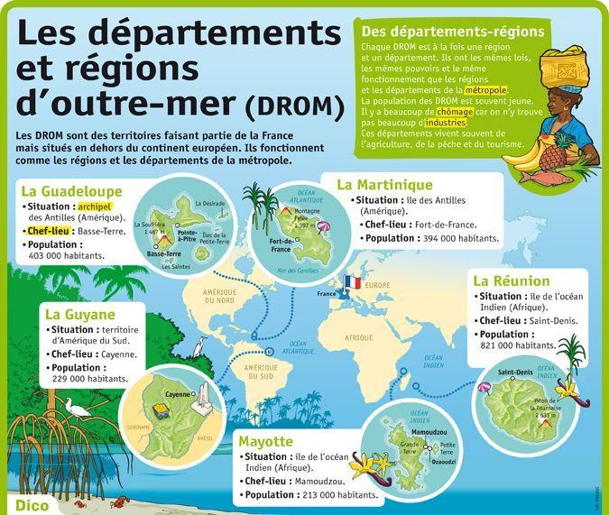 Educational infographic : Fiche exposés : Les départements et régions doutre-mer (DROM)   Top ...